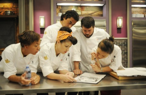 Top Chefs Contestants